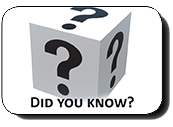 "3D box with questiion marks with text stating, ""Did you know?"""